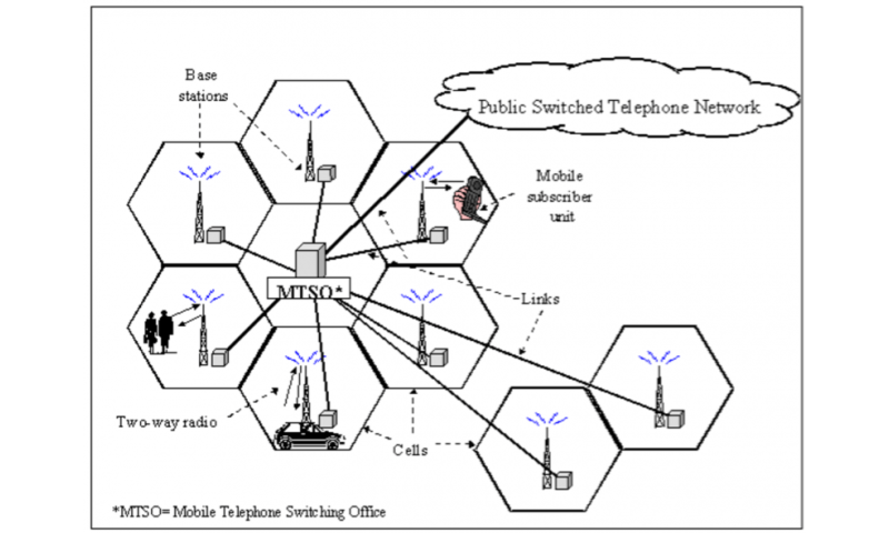 what police can learn from a terrorist\u0027s discarded mobile phone Cell Phone Circuit Diagram