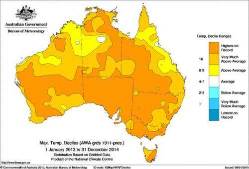 Who's been affected by Australia's extreme heat? Everyone