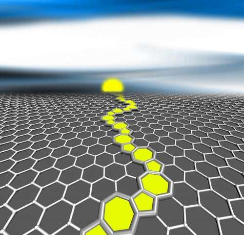 Winding borders may enhance graphene