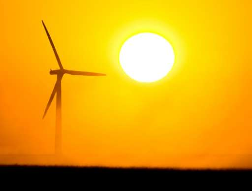 Wind power's share of German electricity output rose to 12.9% between January and July from 8.9% for all of 2014