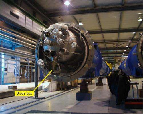 X-rays probe LHC for cause of short circuit