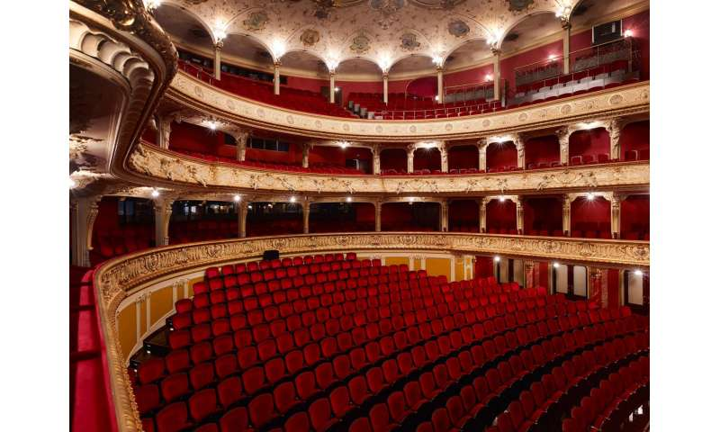 3D sound for the Zurich Opera House