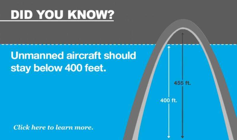 Are drones really dangerous to airplanes?