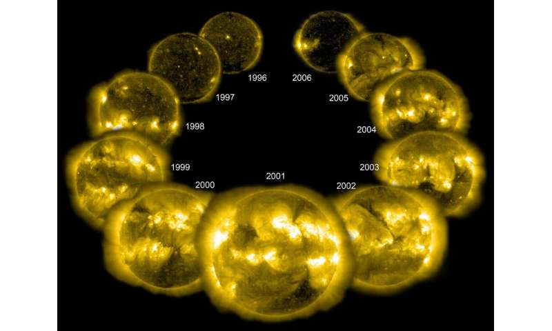 Researchers suggest a link between the solar cycle and the tidal