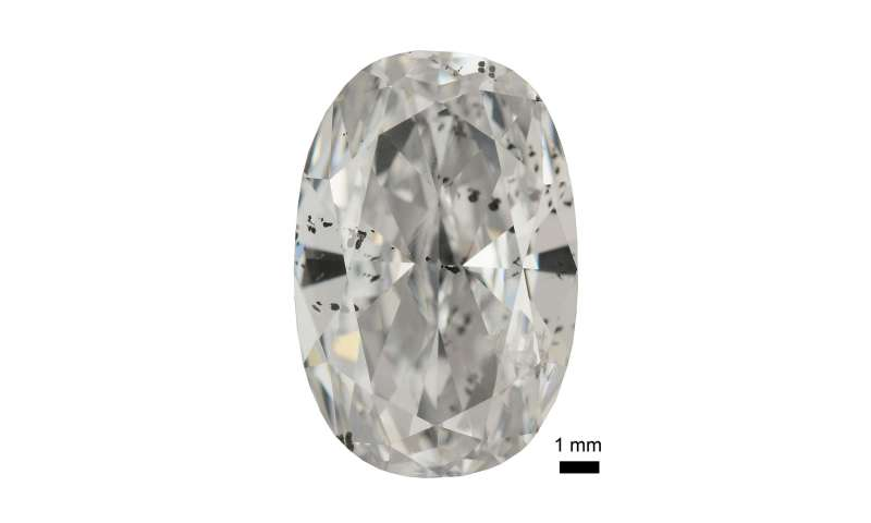 Biggest and best diamonds formed in deep mantle metallic liquid