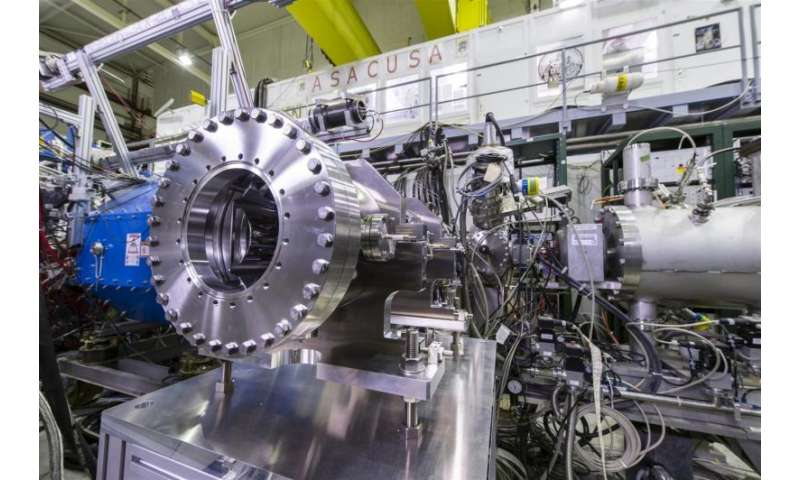 CERN experiment improves precision of antiproton mass measurement with new innovative cooling technique