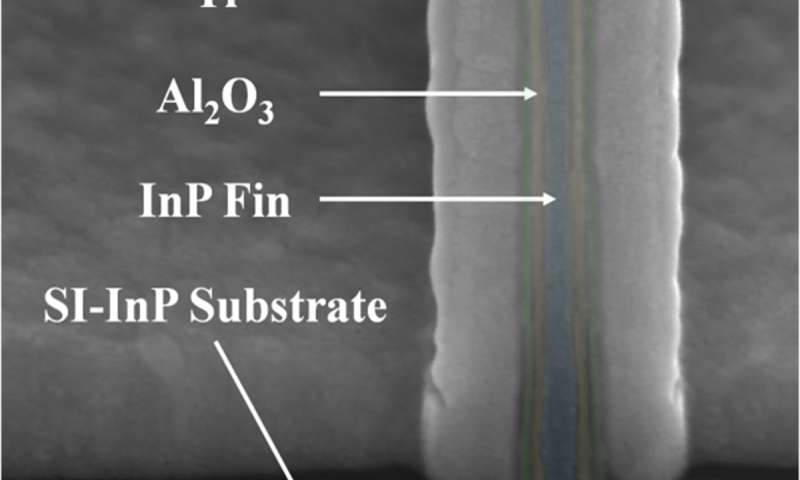 Chemical etching method helps transistors stand tall