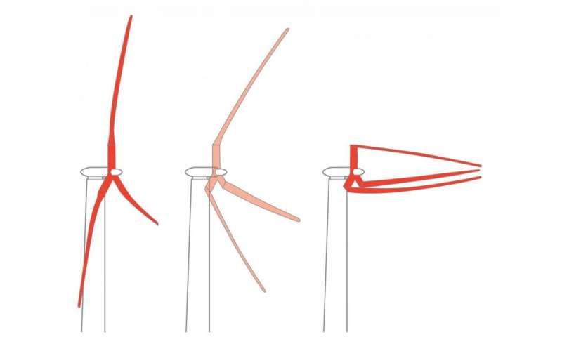 Enormous blades could lead to more offshore energy in U.S.