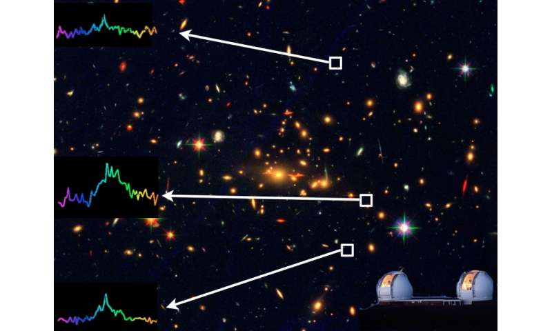 Faintest early-universe galaxy ever, detected and confirmed
