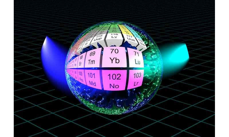 First spectroscopic investigation of element nobelium