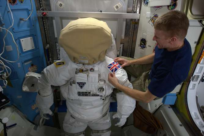 Five things that happen to your body in space