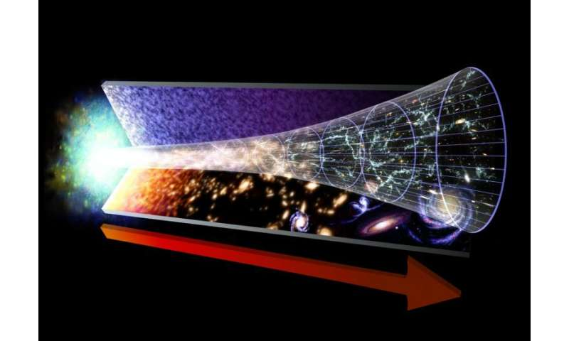 From dark gravity to phantom energy: what's driving the expansion of the universe?