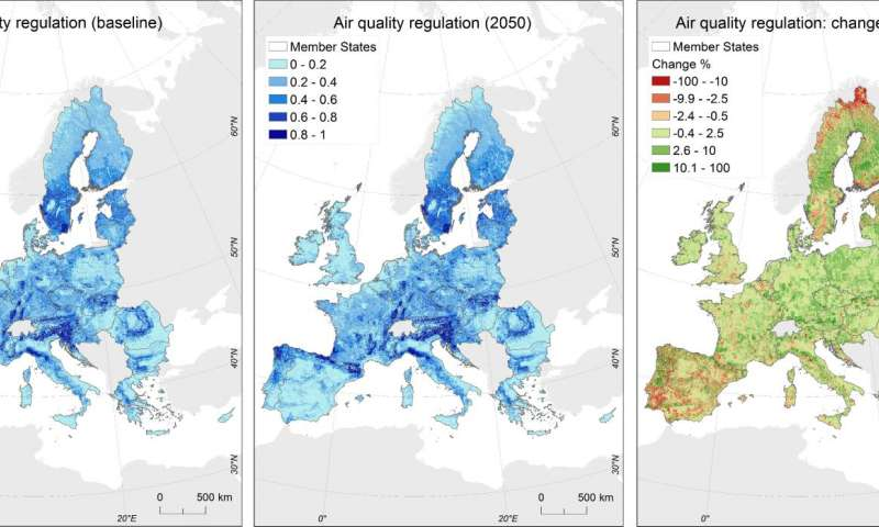 Global change, ecosystem services and human well being: An assessment for Europe