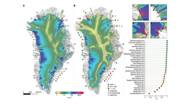 Greenland model could help estimate sea level rise