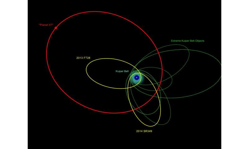 Hunt for ninth planet reveals new extremely distant solar system objects