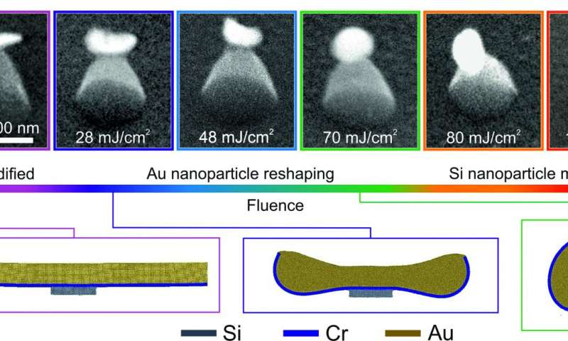 Hybrid nanoantennas -- next-generation platform for ultradense data recording
