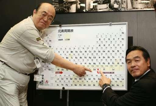 Nihonium Moscovium Among New Periodic Element Names