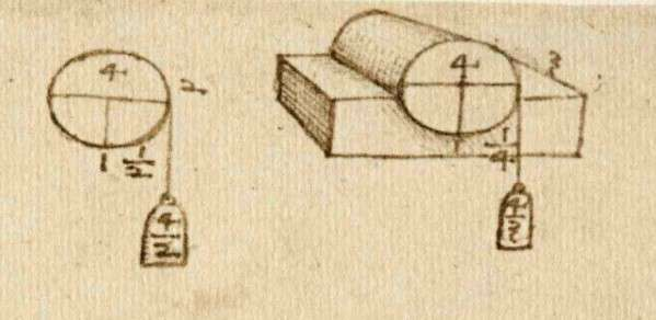 Leonardo da Vinci—the first systematic study of friction
