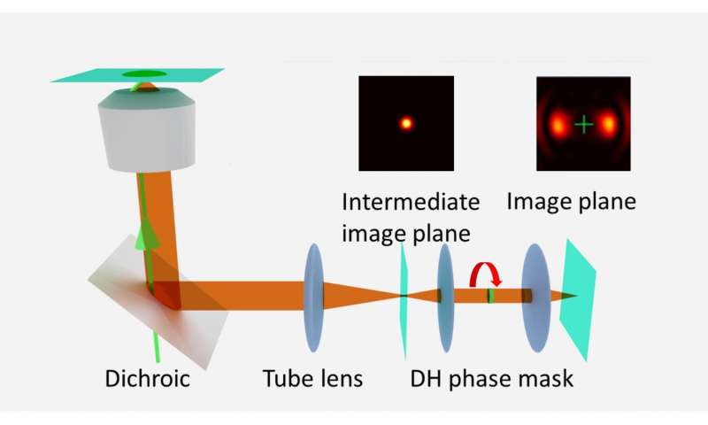Molecular imaging hack makes cameras 'faster'
