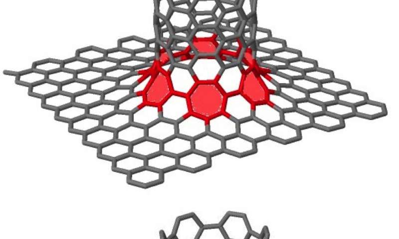 Nano-hybrid materials create magnetic effect
