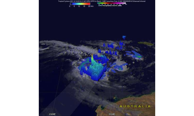NASA looks at rainfall rates in Tropical Cyclone Yvette