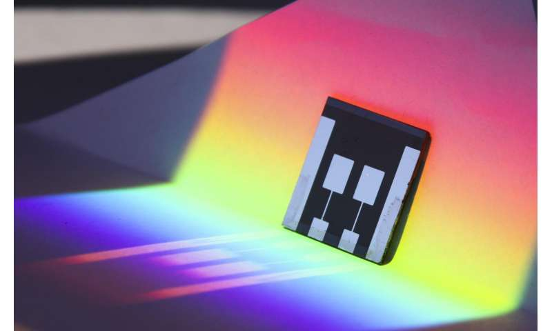 New perovskite solar cell design could outperform existing commercial technologies