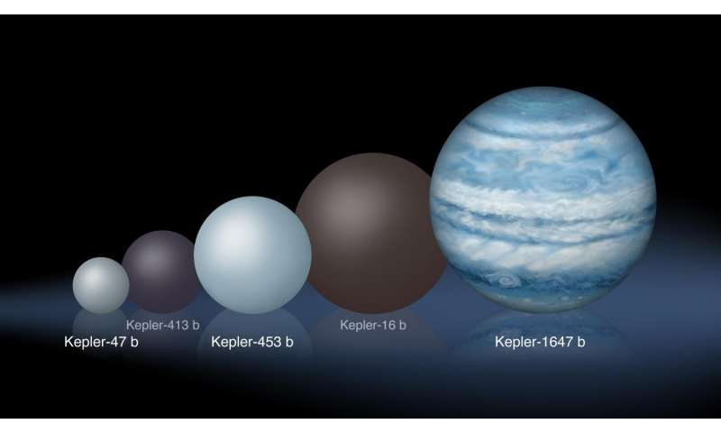 New planet is largest discovered that orbits 2 suns
