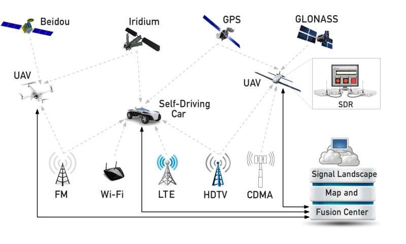No GPS, no problem: Next-generation navigation