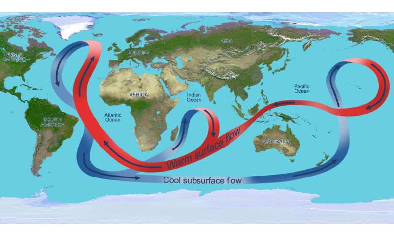 Ocean circulation implicated in past abrupt climate changes