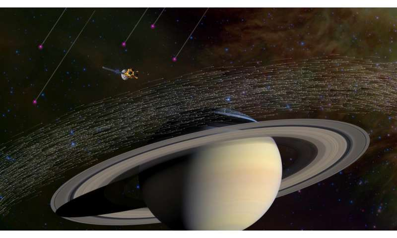 Saturn Spacecraft Samples Interstellar Dust