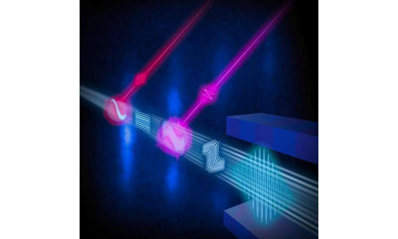 'Seeding' X-ray lasers with conventional lasers could enable new science