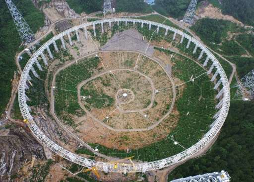 The Five-hundred-metre Aperture Spherical Radio Telescope (FAST) is nestled between hills in the mountainous region of Guizhou