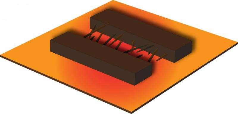 The next generation of carbon monoxide nanosensors