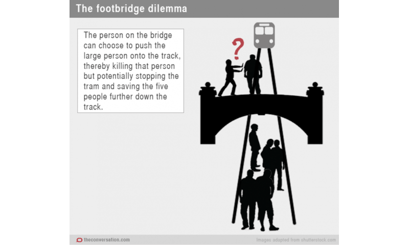The Trolley Dilemma: Would You Kill One Person To Save Five?