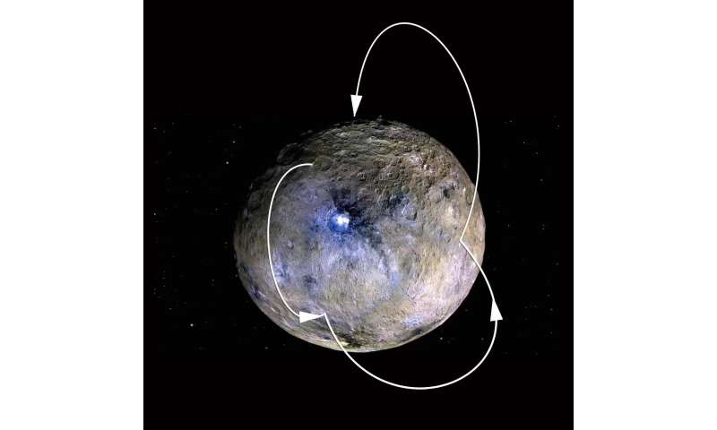 Where is the Ice on Ceres?