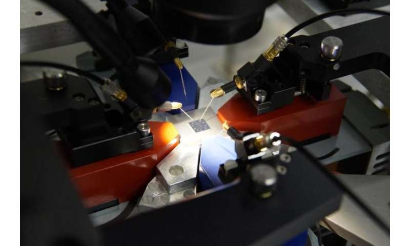 Researchers develop a deposition method for custom-made magnetic sensors