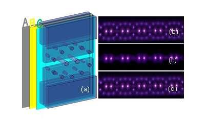 Understanding nature's patterns with plasmas
