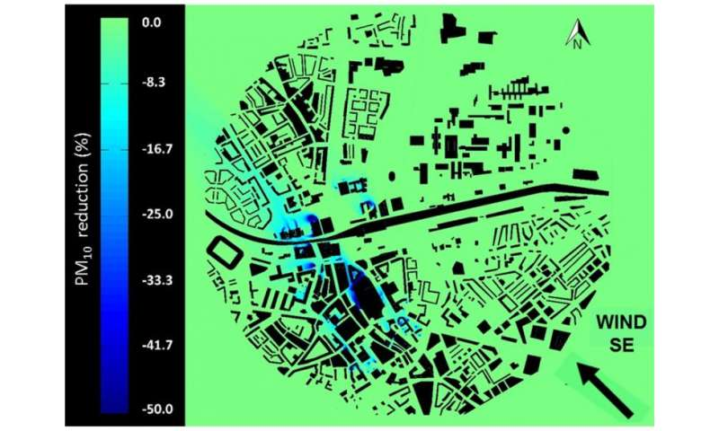 Air purification in parking garages reduces particulate matter by up to half in Eindhoven