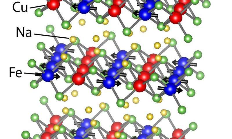 Copper stripes help iron pnictide lock in insulating state