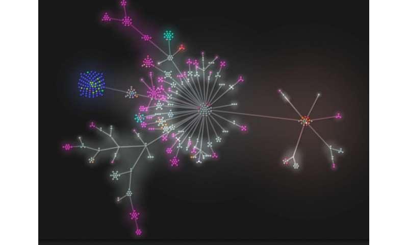 Dartmouth researcher, collaborators announce new way to explore mathematical universe