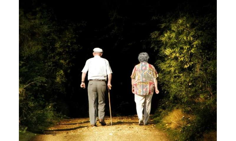 Depressive symptoms more likely for older adults with elderly parents still living, study finds