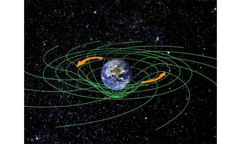 mass and gravity of planets - photo #43