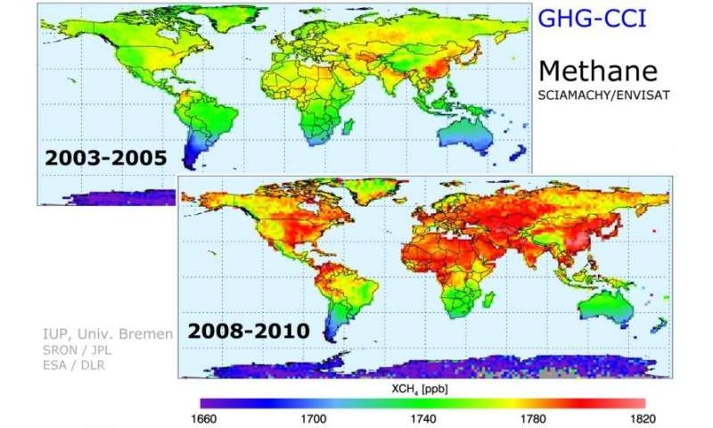 Methane and carbon dioxide on the rise