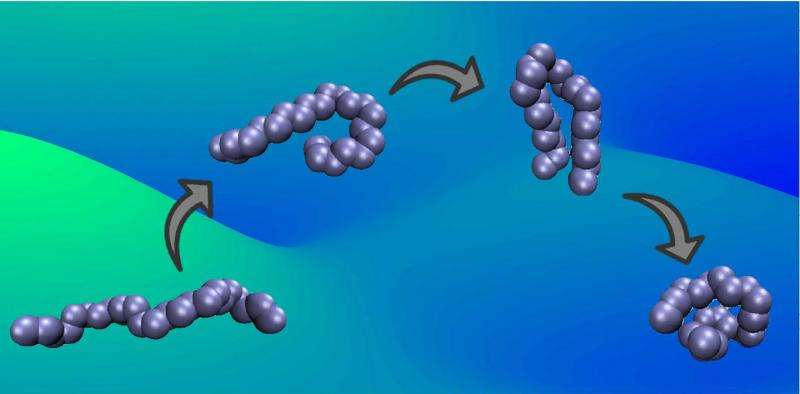 Reconstructing folding funnels from experimental data to uncover proteins' inner life