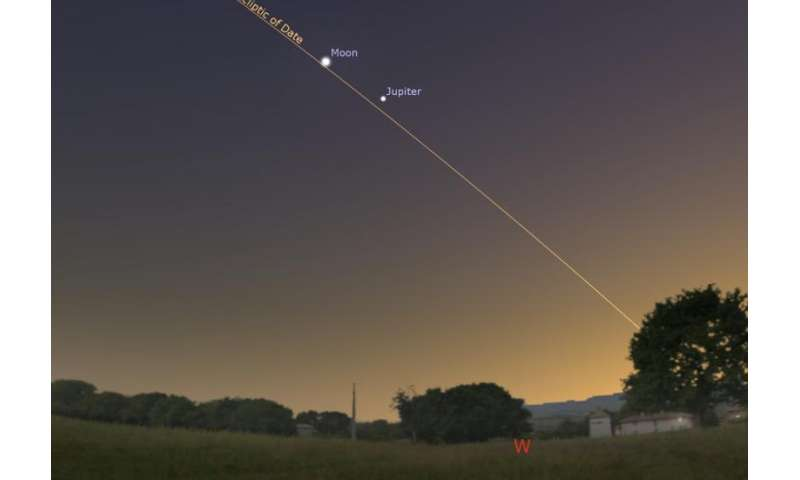 The moon occults Jupiter this weekend