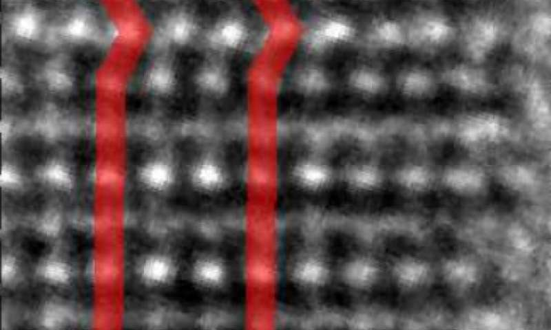 Scientists find that mechanical behavior of tiny structures is affected by atomic defects
