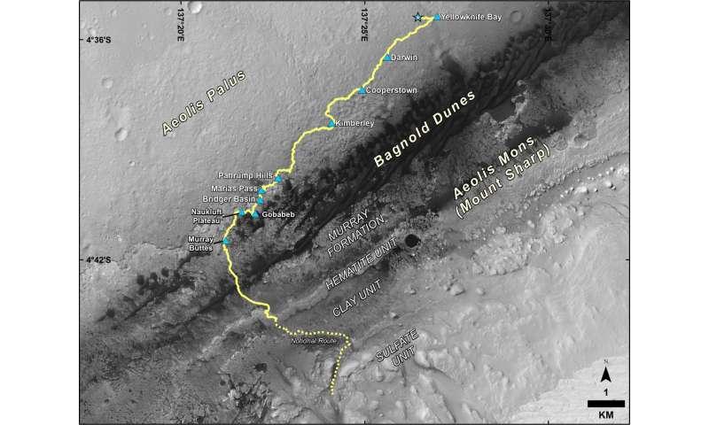 Curiosity rover begins next Mars chapter