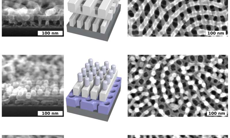 Nanoscale 'conversations' create complex, multi-layered structures