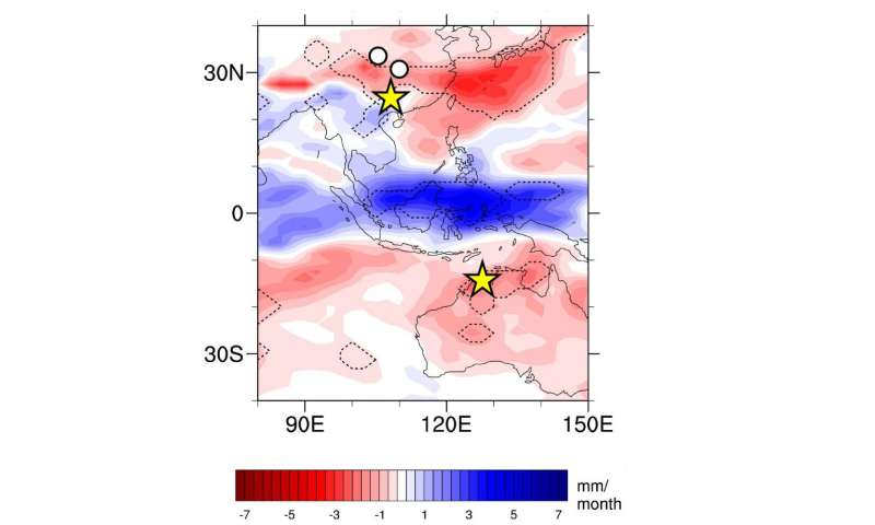 Research provides understanding about expansion and contraction of the tropical rain belt