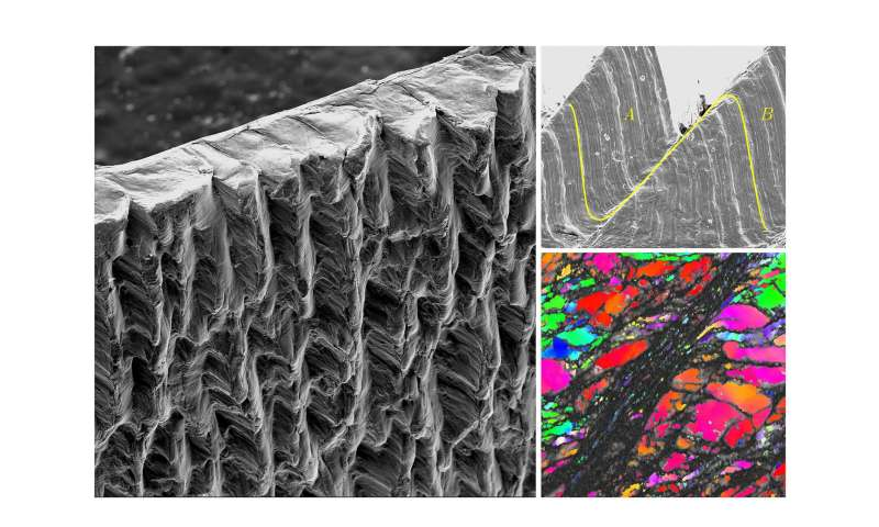 Researchers control 'shear-band' defects in manufacturing processes